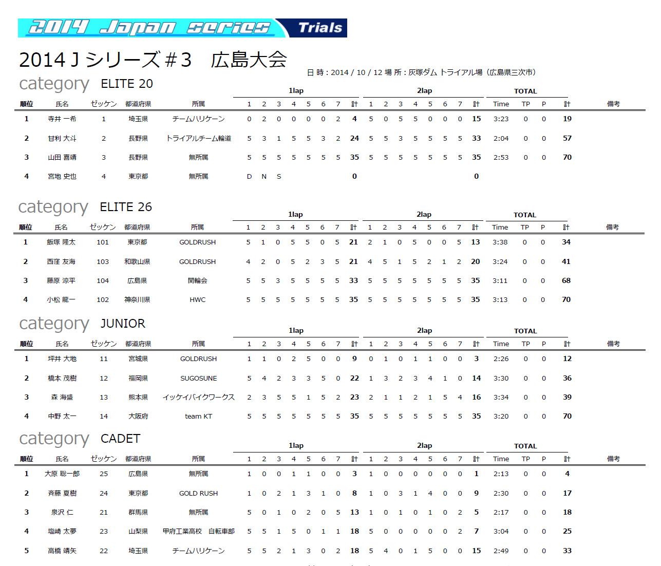 Result_2014js03_1
